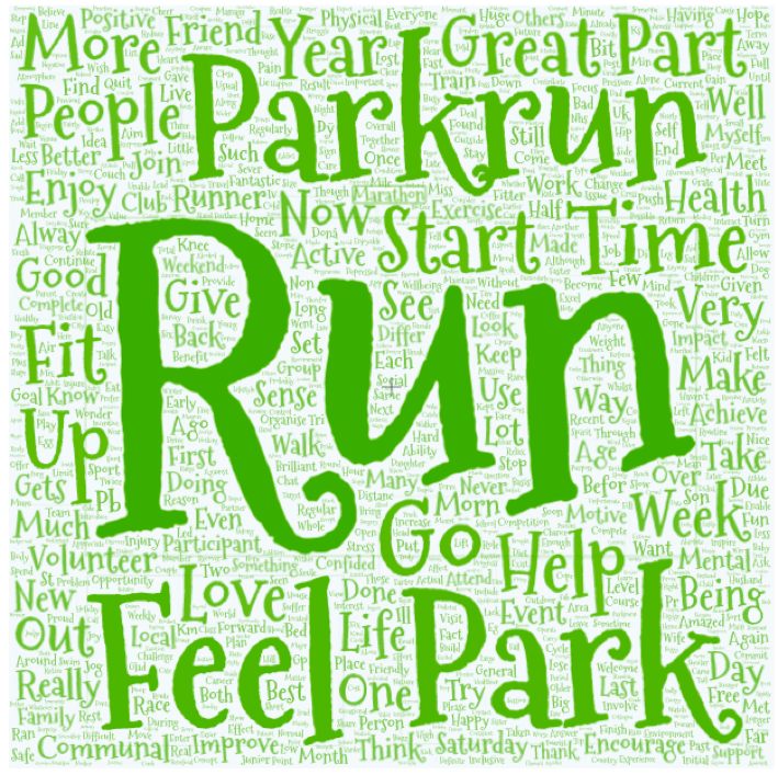 parkrun comments 14298